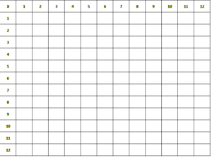 Blank Multiplication Table Worksheet Chart