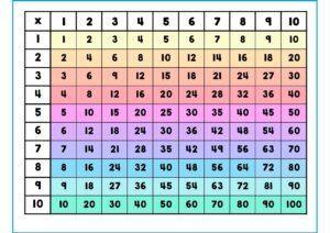 Times Table 1 10 Printable pdf