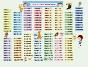 Multiplication Table 1 To 15 For Kids