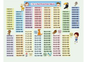Multiplication Table 1 To 15 For Kids pdf