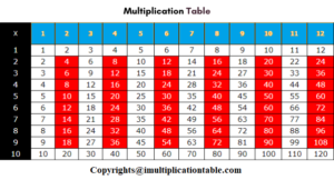 1-12 Times Table Multiplication Table