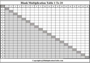 Blank Multiplication Table 1 To 20 pdf