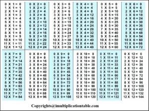 Multiplication Chart 1 To 12 Printable