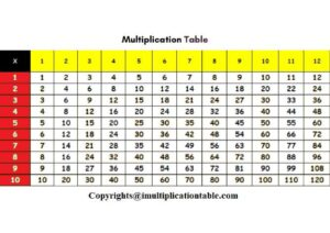 Multiplication Table 1 To 12 For Kids pdf