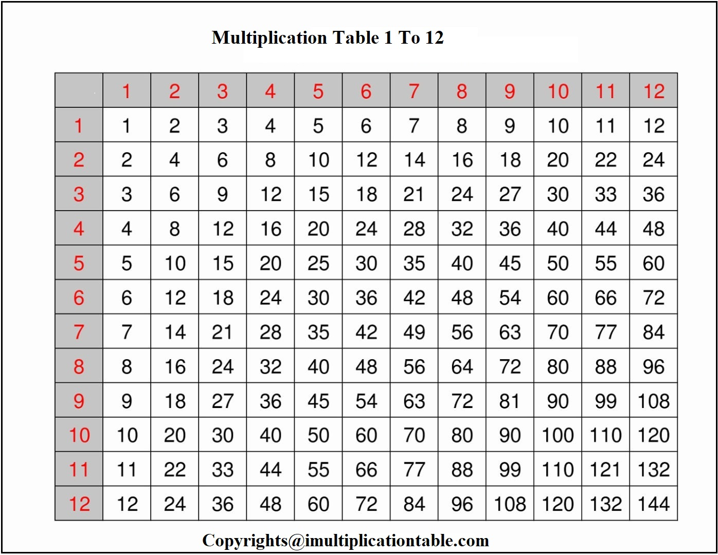 Multiplication Table 1 To 12
