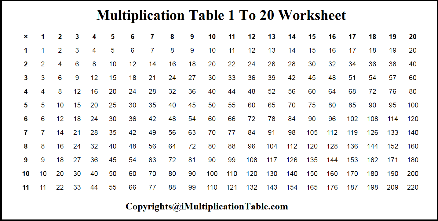 Multiplication Table 1 To 20 Worksheet
