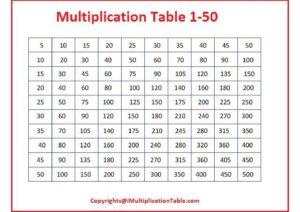Multiplication Table 1 50 pdf