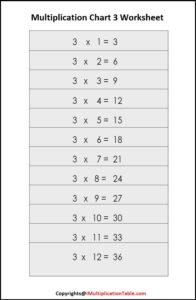 Multiplication Chart 3 Worksheet
