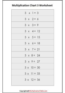 Multiplication Chart 3 Worksheet pdf