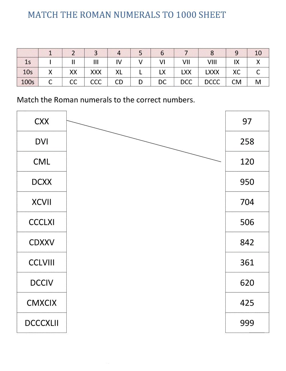 Roman Numerals 1-1000 Printable
