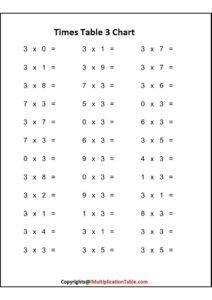 Time Table 3 Chart pdf