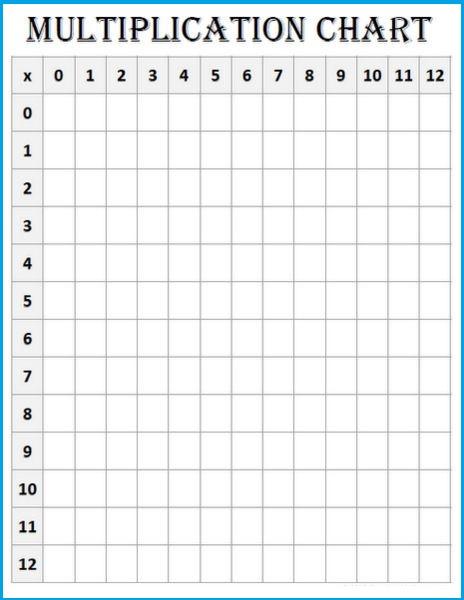 Blank Multiplication Chart 4