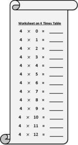 Multiplication Chart 4 Worksheet