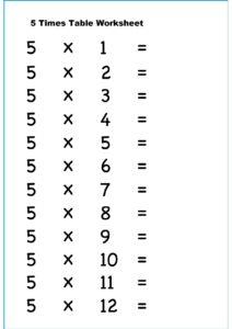 Multiplication Table 5 Maths pdf