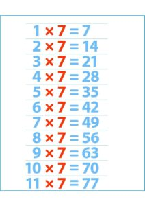 Multiplication Table Chart 1 To 7 pdf