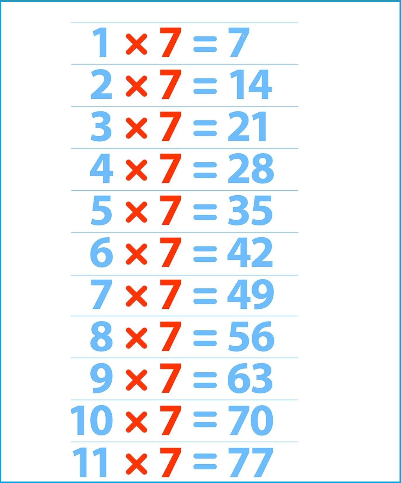Multiplication Table Chart 1 To 7