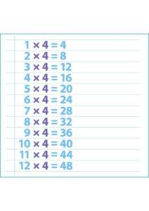 Printable Multiplication Chart 4 pdf
