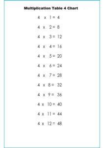 Time Table 4 Chart pdf
